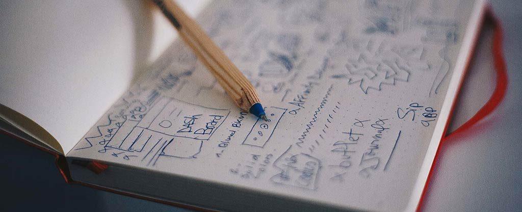 Themenplan für Marketingaktivitäten